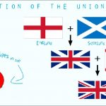 no wales union jack